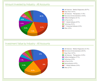 Pie_Chart_by_Industry.png